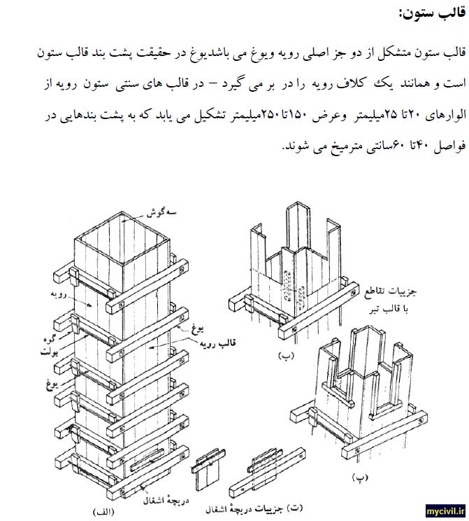 دانلود راهنمای قالب بندی ساختمانهای بتنی