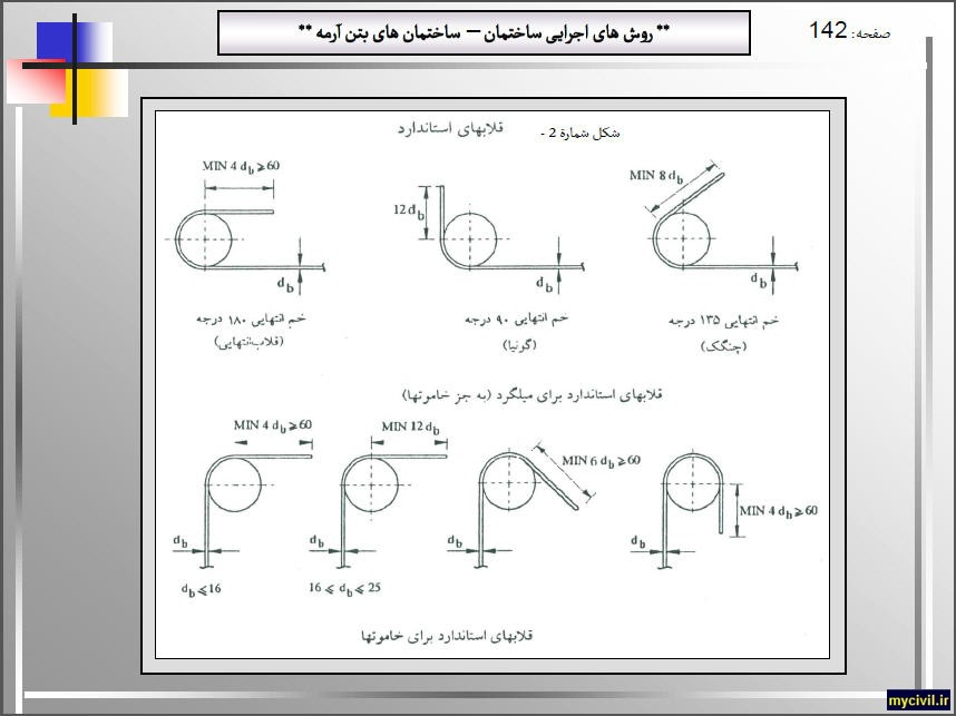 [تصویر:  rdjg7saa8b3ig9at4n.jpg]