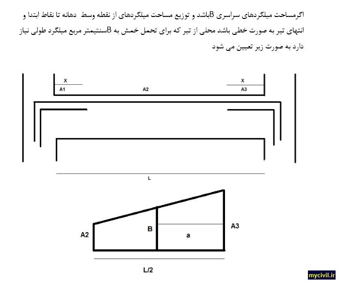 [تصویر:  upqqx8r4ouhar34xvngy.png]